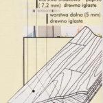 Konstrukcja Barlineckiej Deski Podłogowej