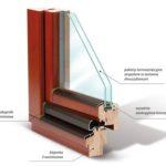 Regulacja nowoczesnych okien